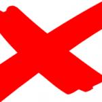 Kaj na spletni strani zavira prodajo? – KAKO USTVARITI DONOSEN PRODAJNI BLOG (6.del)