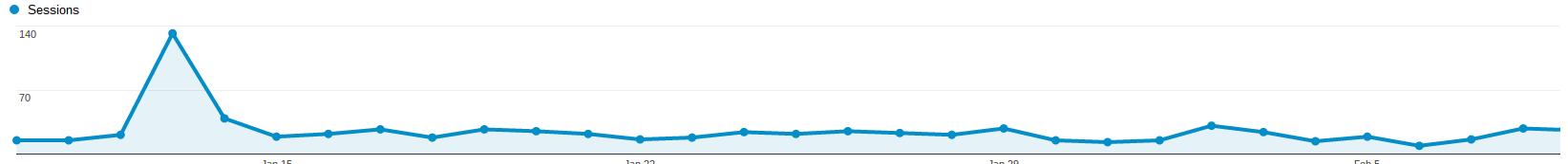 Screenshot 2015-02-10 at 11.03.07