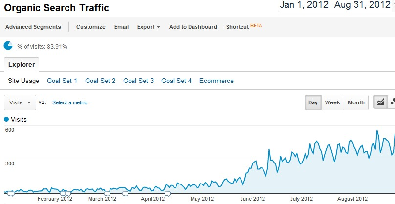 seo-blog-traffic-growth1