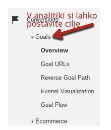 nastavitev ciljev v google analitiki