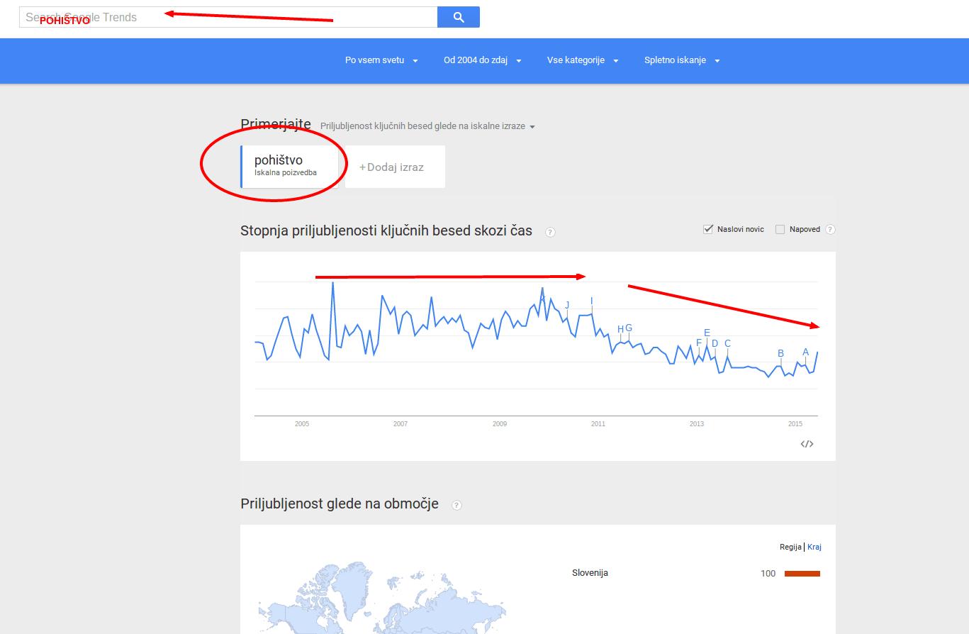 Google Trendi Spletno iskanje – zanimanje pohištvo Po vsem svetu Od 2004 do zdaj