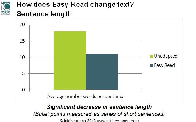 kako povečati uporabnost spletnega besedila