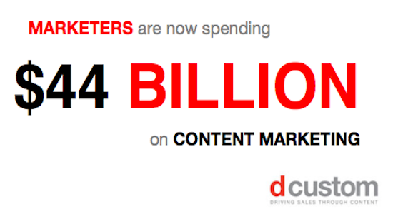 d-custom-making-room-for-content-marketing-in-your-budget