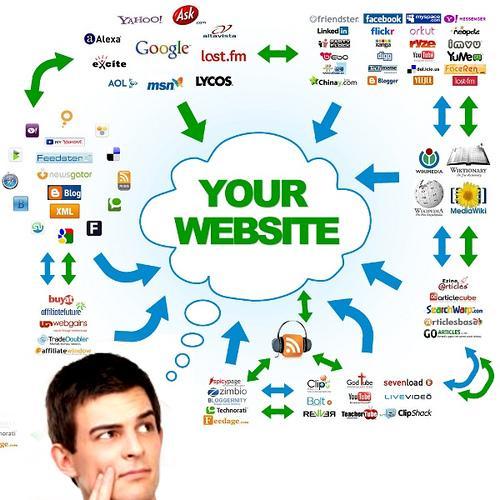 učinkovit spletni nastop