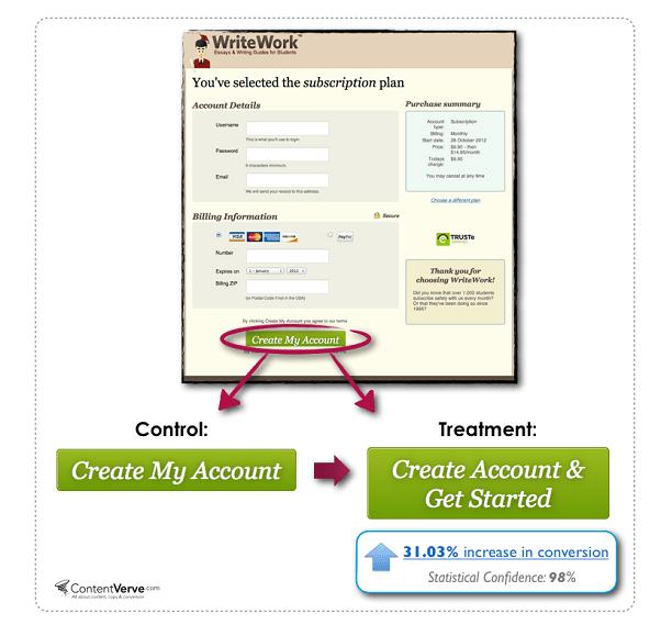 učinkovite spletne strani