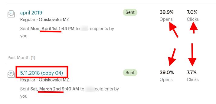 prodajna tehnika email marketing
