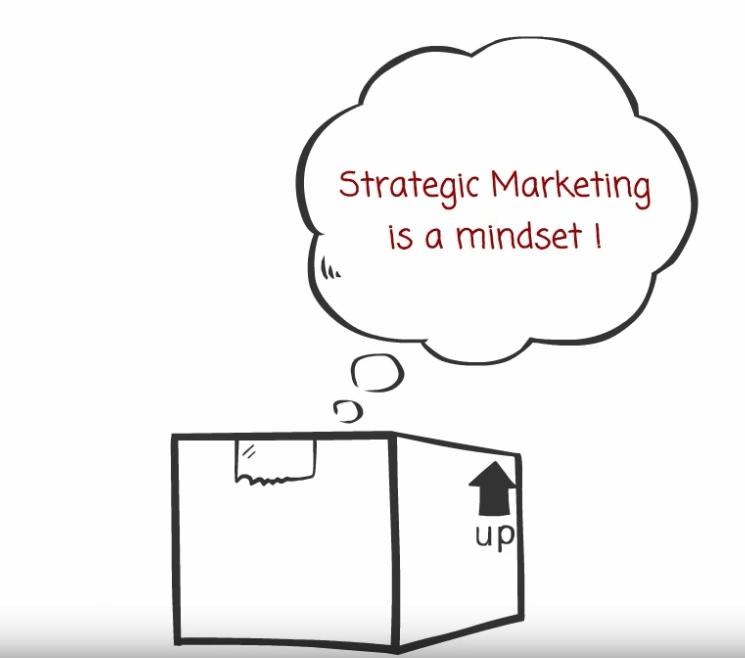 kaj je strateški marketing