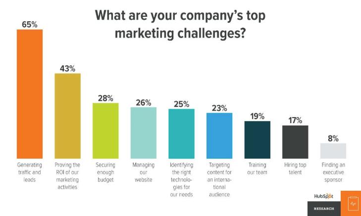 strateški marketing