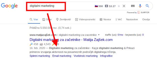 meta opis digitalni marketing za začetnike
