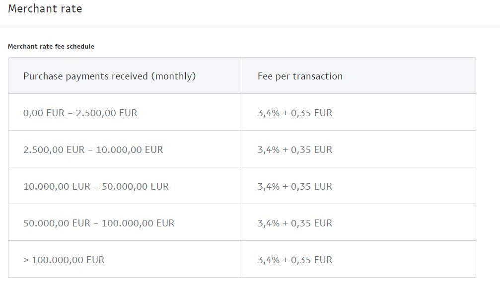 PayPal provizije