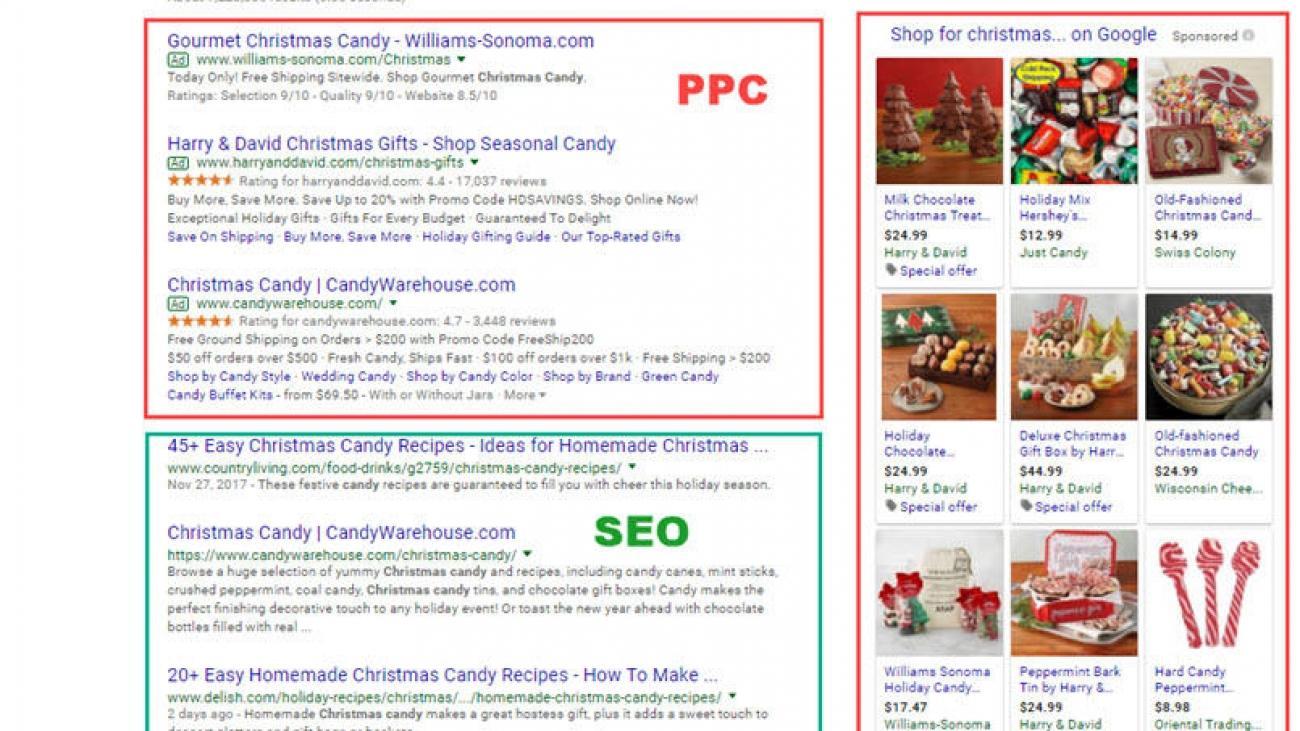 optimizacija-spletnih-strani-vs-ppc